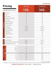 Dozuki_Pricing_072018.pdf