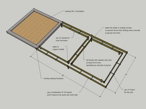 Microhouse 2 Foundation Module