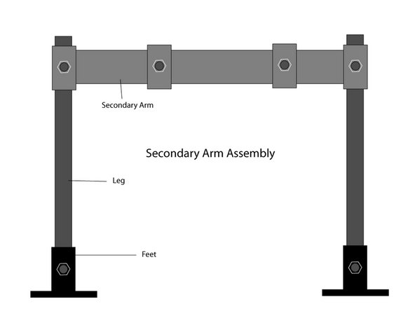 Gather the secondary arms, the legs and the feet.