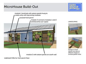 Microhouse 2 Overall Development
