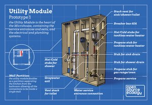 Microhouse Modules