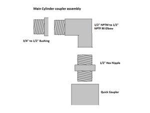 CEB: Main Cylinder Prep