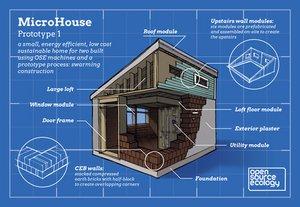 Microhouse Development