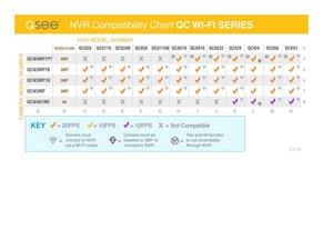 QC Wi-Fi Compatibility Chart
