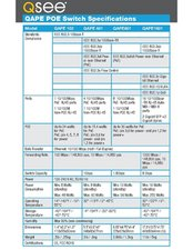 QAPE POE Switch Specifications
