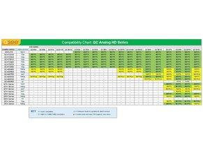 QC Analog HD Compatibility Chart - 2-11
