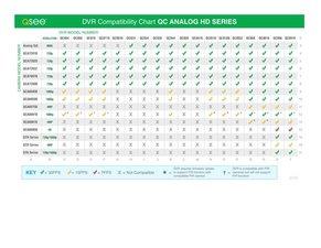 QC Analog HD Compatibility Chart