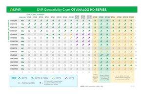 QT Analog HD Compatibility Chart