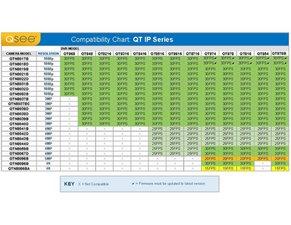 QT IP HD Compatibility Chart - 2-11