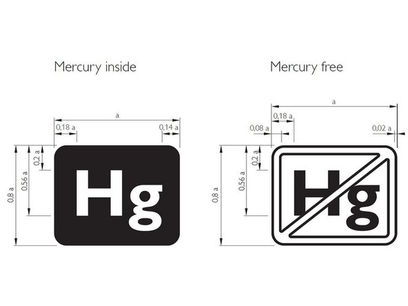 """CCFLs contain mercury and should therefore be handled and treated with particular caution.  A single lamp contains 1 to 5 mg Hg, meaning a 36"""" LCD display can contain up to 80mg of Hg."""