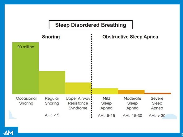 Sleep disordered breathing (SDB) is the medical term that describes any issues with breathing while sleeping