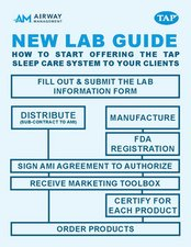 AMI-new-lab-guide-2.0.pdf